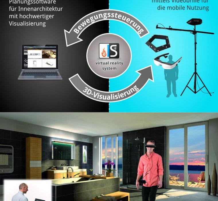 Badplanung Virtuelle Realität Videobrille Cinemizer PaletteCAD