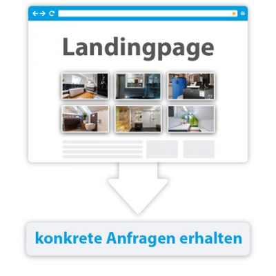 mit der Landingpage von immersight mehr Kontaktanfragen generieren